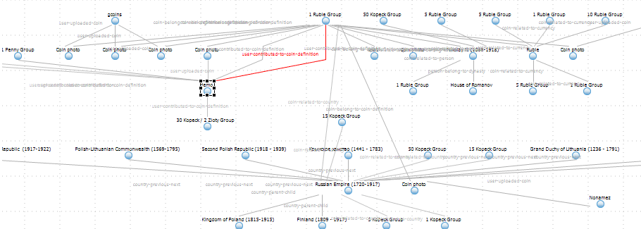 Network query result in Neuro4j Studio